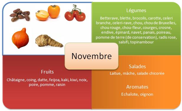 fruits-et-legumes-automne-novembre1