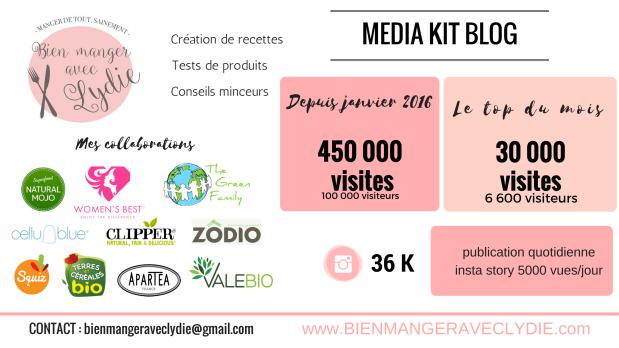 mediakitblog